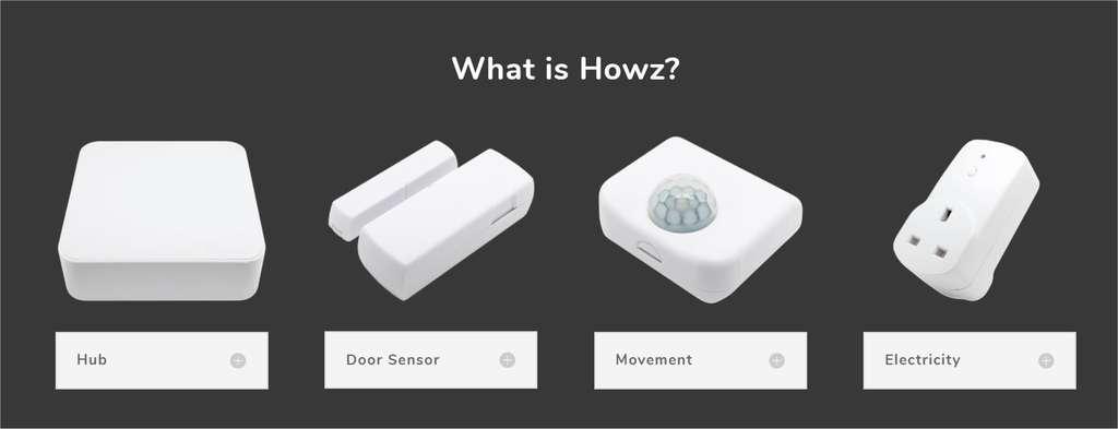 Howz n'est pas un supersurveillant. C'est un ensemble de capteurs : ouverture de porte (Door sensor sur cette image), mouvements (movement) et consommation électrique sur une prise (Electricity). Tous sont reliés à un boîtier relié à Internet (hub, à gauche). © Intelesant