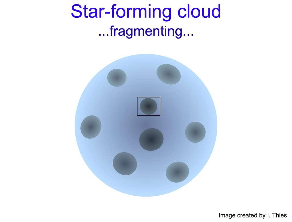 Le nuage se fragmente en sous-nuages dont certains vont s'effondrer et même se fragmenter à nouveau. © Ingo Thies