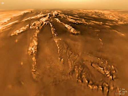 14 janvier 2005, 11 h 34 TU. Huygens est installé sous son parachute, à mille mètres au-dessus de la surface et descend lentement à 17 km/h. Ses trois caméras (une horizontale, une à 45° et une verticale) profitent de la rotation du module pour saisir des clichés dans toutes les directions qui permettront de reconstituer des panoramas. C'est un monde complexe que nous fait découvrir Huygens, avec des montagnes, des vallées, un réseau fluvial, des nuages et des lacs. © ESA, Nasa, CalTech, SSI