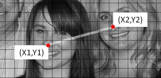 Les traits, courbes ou cercles sont dessinés sur une grille de 100x100. Un simple point sur cette grille offre un potentiel de 10.000 possibilités. © Microsoft