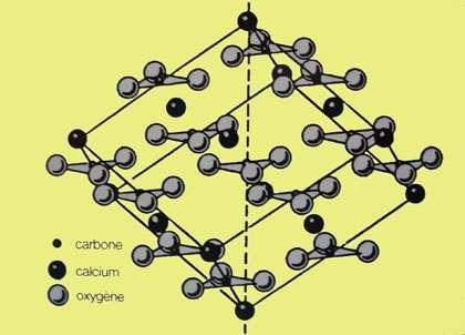 Structure de la calcite.