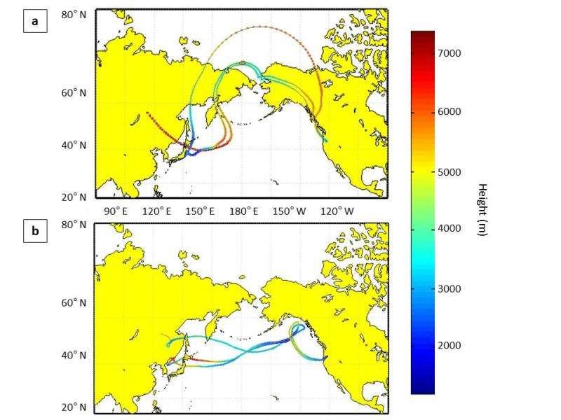 Des trajectoires de panaches de poussière : certaines en avril 2011 (figure a) et d'autres en mai 2011 (figure b). Les panaches sont originaires d'Asie et vont vers l'ouest des États-Unis à travers l'océan Pacifique. Ils ont été détectés par l'observatoire du mont Bachelor, dans le centre de l'Oregon. La barre d'échelle indique l'altitude (Height) en mètres à laquelle se trouvent les particules. © Université de Washington