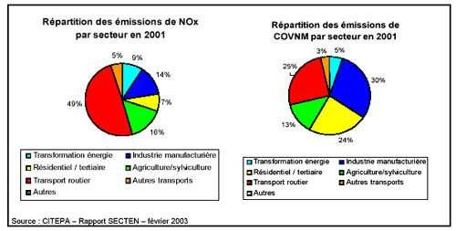 (Copyright Ministère de l'Ecologie - Reproduction interdite.