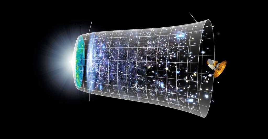 Pourquoi faut-il concilier relativité générale et physique quantique ? Ici, représentation du scénario de l'expansion de l'univers depuis le Big Bang jusqu'à nos jours. © Kyle the hacker, DP