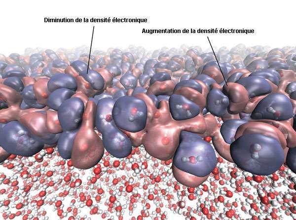 Les orientations moléculaires diverses à l'interface liquide-vapeur de l'eau créent une densité électronique hétérogène. © National Physical Laboratory