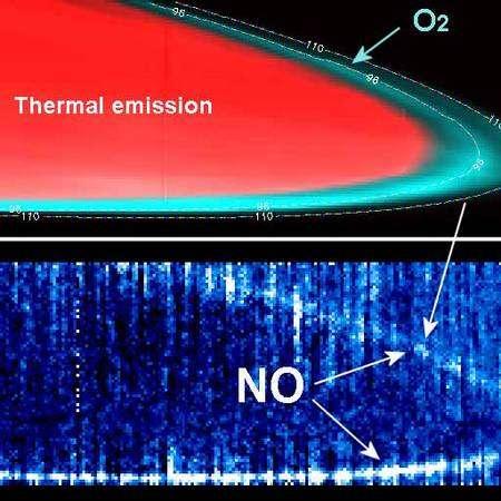 Images en fausses couleurs de l'émission lumineuse de la haute atmosphère vénusienne vue par Virtis. Le schéma du haut montre l'émission due à l'oxygène autour de 96 kilomètres d'altitude à la longueur d'onde de 1,27 micron (proche infrarouge). A une longueur d'onde légèrement plus petite (1,22 micron), l'émission de monoxyde d'azote est visible. Elle est bien plus faible et se produit à plus haute altitude (autour de 110 kilomètres). Crédit : Esa