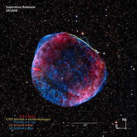 Figure 2. Cliquez pour agrandir. Image composite à différentes longueurs d'ondes représentées en fausses couleurs de la nébuleuse laissée par SN 1006. Le carré en haut à droite indique la zone sur laquelle Hubble a réalisé le zoom précédent dans le domaine visible. Crédit : Nasa/Esa