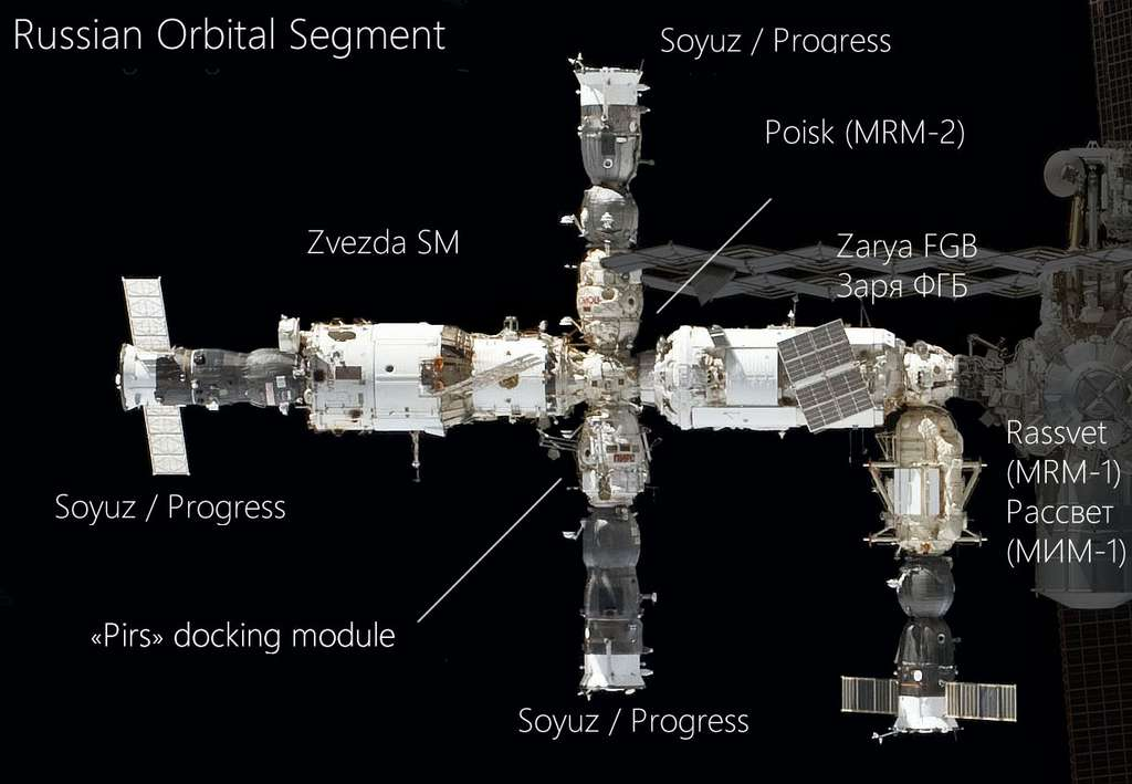 Le segment russe de la Station spatiale internationale comporte différents modules. © Nasa, DR
