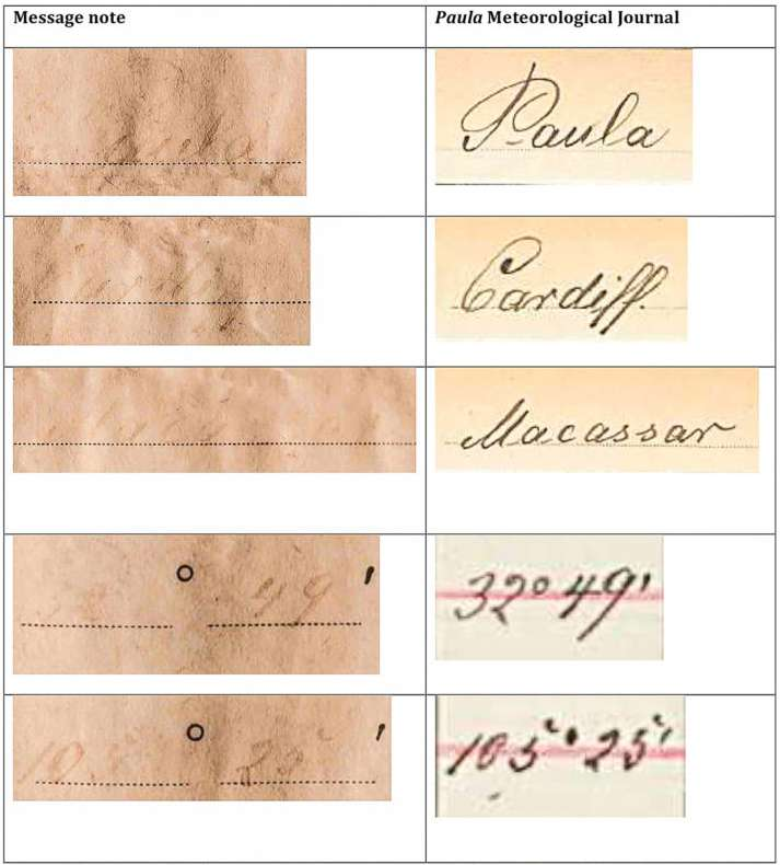 À gauche : message original retrouvé dans la bouteille. À droite : extrait du journal météorologique du Paula tenu par le capitaine. © WA Museum