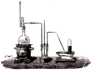 Préparation de l'acide sulfhydrique par le sulfure d'antimoine.