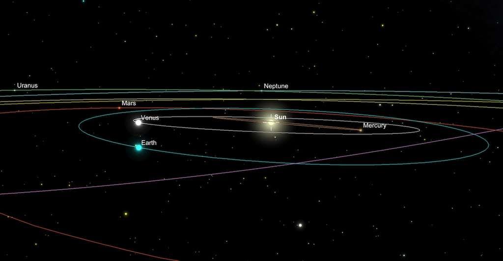 Vue en perspective de la position des planètes du Système solaire, le 4 février 2017. Au premier plan, la Terre (Earth). Du point de vue terrestre, Vénus et Mars apparaissent proches (conjonction géocentrique). Le 25 mars, Vénus aura doublé la Terre. © SkySafari