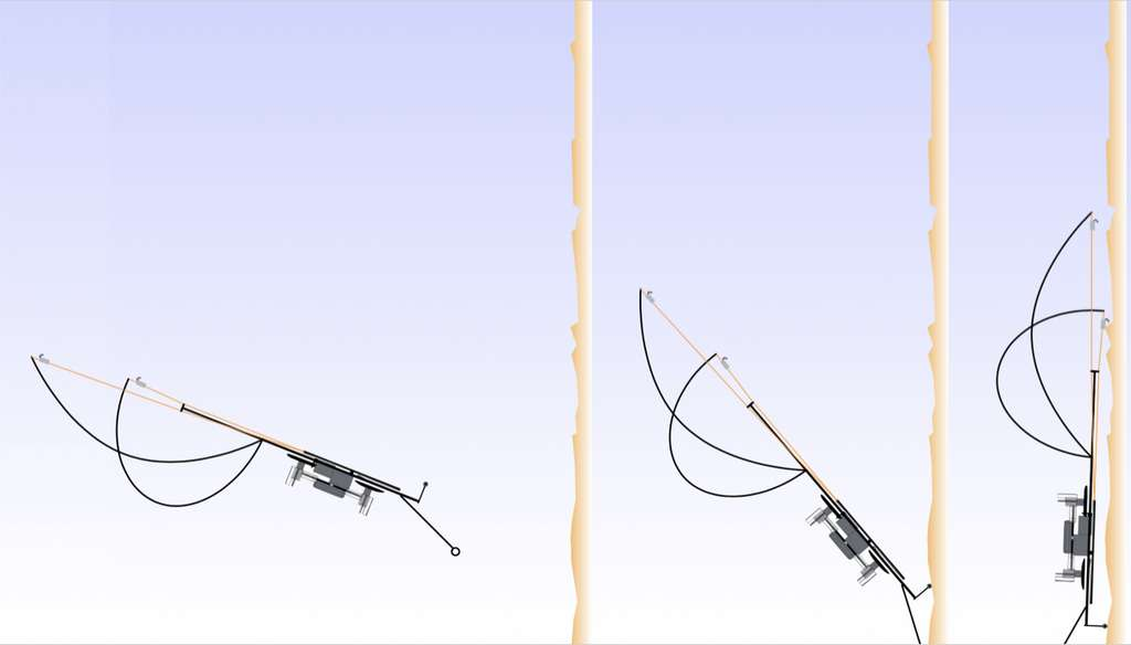 La stratégie de perchage assistée mécaniquement de Scamp. © Standord.edu