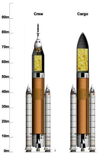 Le binôme Jupiter, en version habitée et simple cargo, à la fois plus performantes et économiques car ne nécessitant la mise au point que d'un seul type de lanceur élaboré sur du matériel existant. Crédit DirectLauncher