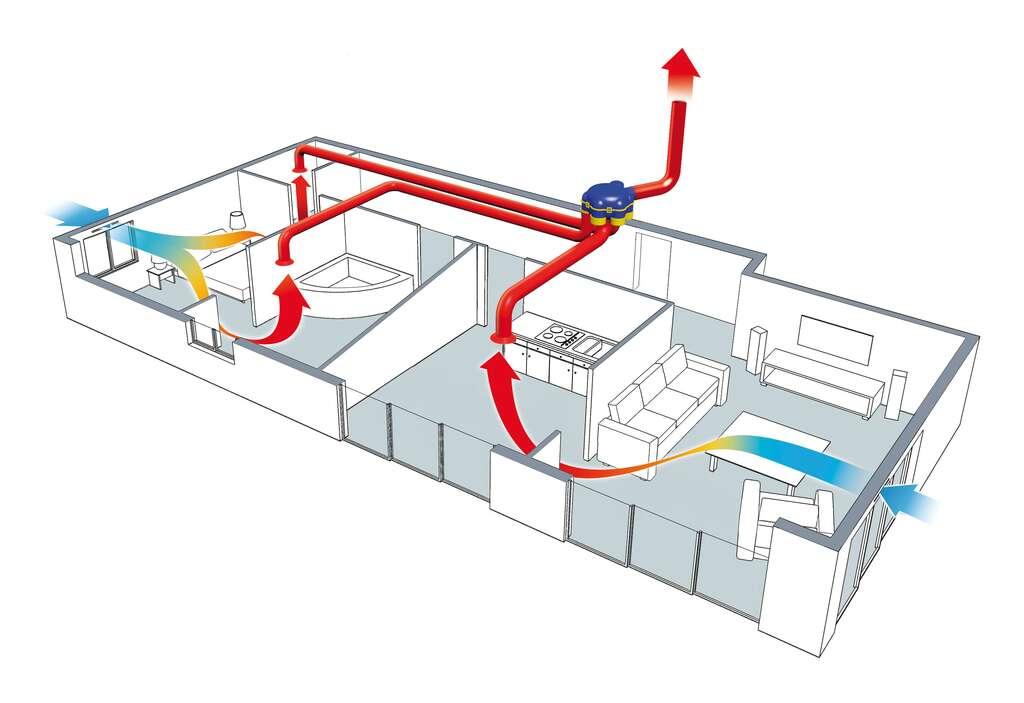 Une VMC hygroréglable de type B assure une ventilation sur mesure de la maison et permet de réaliser des économies d'énergies avec près de 12 % en moins sur la facture de chauffage. Elle associe des entrées d'air frais (fenêtre) à des bouches d'extraction de l'air vicié, hygroréglable (salle de bains, cuisine, w.-c.). © Atlantic