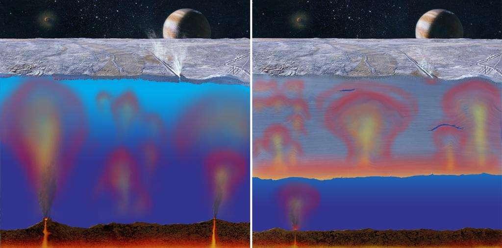 Sur cette image d'artiste, on voit deux hypothèses possibles pour l'épaisseur de la croûte glacée d'Europe, le satellite de Jupiter. Dans les océans sous-jacents, il existe probablement des volcans en éruption tout comme sur Io, autre satellite de Jupiter. On a montré en rouge sur cette image des panaches convectifs chauds dans l'eau ou la glace. © Michael Carroll-Nasa
