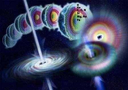 Schéma de principe de la formation d'un sursaut gamma long. Le progéniteur est un trou noir stellaire fraîchement formé par l'effondrement d'une étoile massive. Les deux jets ainsi formés sont le siège de mécanismes particulièrement violents conduisant notamment à l'émission d'un rayonnement gamma très intense à l'origine du nom du phénomène. © Nicolle Rager Fuller/NS