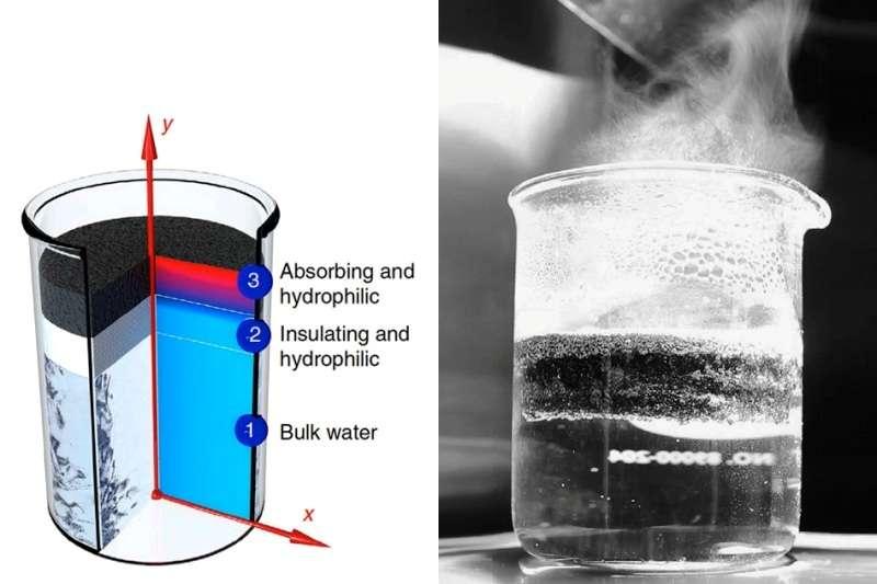 La galette mise au point par les chercheurs du MIT pour générer de la vapeur à partir de la lumière du soleil est constituée de deux couches comme indiqué sur le schéma de gauche. Il y a d'abord une couche isolante (insulating) en mousse de carbone, sur laquelle se trouve une autre tout aussi poreuse que la précédente, où se réalise la génération de vapeur. © MIT