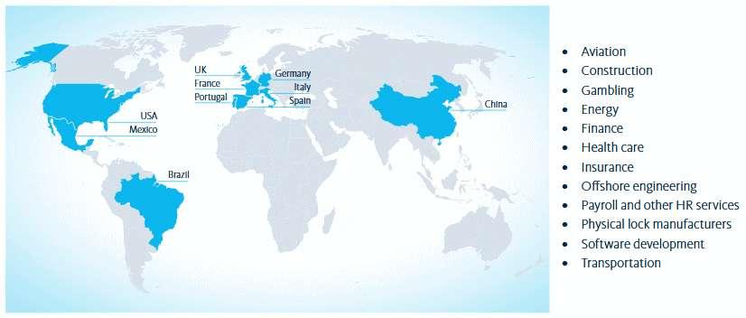 Aviation, sites de paris, finance, santé... Les victimes sont nombreuses, et l'Europe et les États-Unis sont visés. © Fox-It