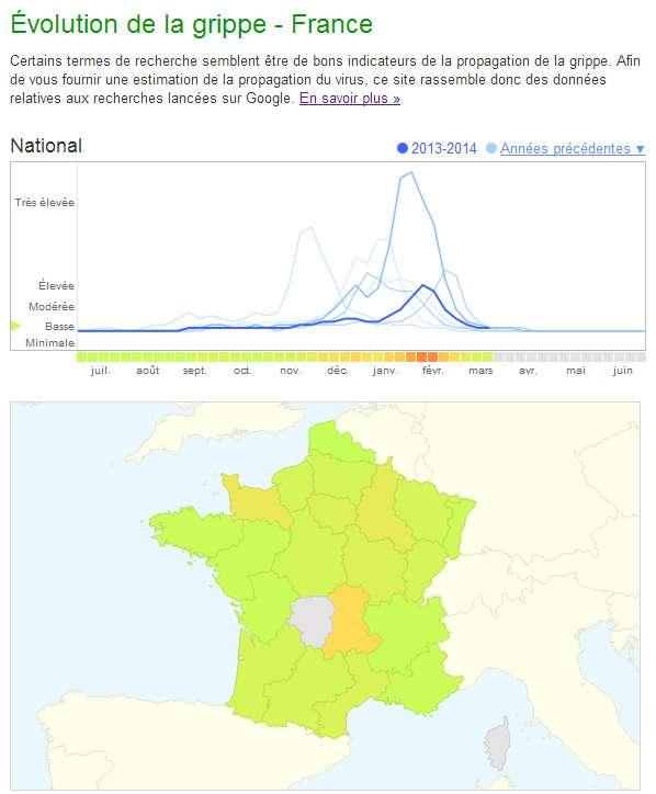 Selon Google, l'outil Google Flu Trends permettrait d'estimer la propagation du virus de la grippe à partir des recherches sur Internet effectuées dans son moteur de recherche. Les chercheurs sont cependant sceptiques et estiment que les données sont surestimées par rapport à l'impact réel de l'épidémie. © Google