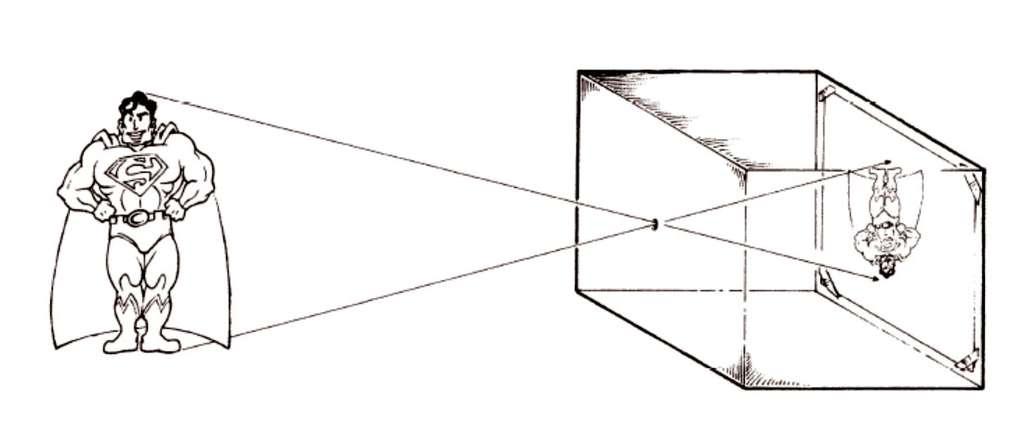 Principe de la chambre noire, ou sténopé. Le trou percé dans la boîte est suffisamment petit de sorte qu'il ne passe qu'un seul rayon provenant d'un point donné de la source. L'image formée est inversée et toujours nette. La vision thermique de Superman est-elle vraiment efficace ? © EDP Sciences