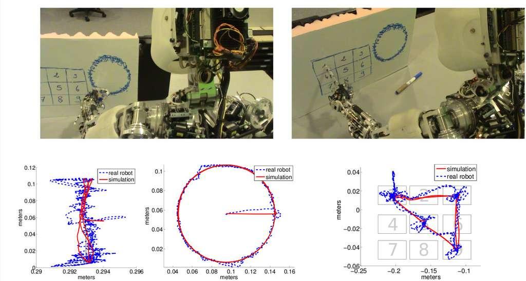 Utilisation de modèles appris pour la réalisation de tâches par le robot humanoïde iCub : dessin d'un cercle sur un tableau blanc, pointage et suivi de cible [2]. © Courtesy of Vincent Padois