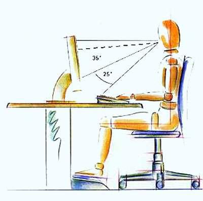 Etude ergonomique
