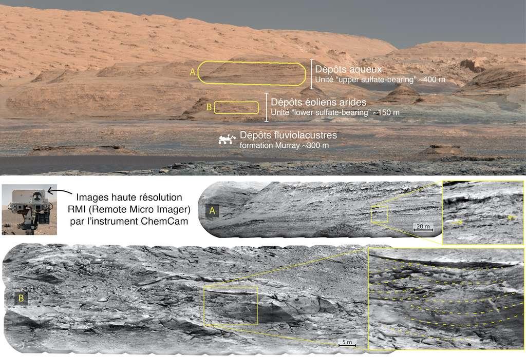 Au-dessus des argiles lacustres formant la base du mont Sharp, de larges et hautes structures entrecroisées sont le signe de la migration de dunes façonnées par le vent, lors d'un long épisode climatique sec. Plus haut, une fine architecture de couches alternativement friables et résistantes est typique de dépôts par une plaine d'inondation fluviale : c'est le retour de conditions plus humides. © Nasa, JPL-Caltech, MSSS, Cnes, CNRS, LANL, IRAP, IAS, LPGN