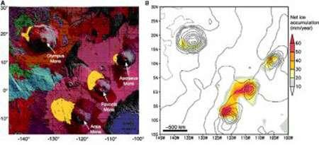Figure 1A : carte géologique de la région de Tharsis montrant l'endroit des dépôts (en jaune) situés sur les pentes nord-ouest de Tharsis Montes et d'Olympus Mons. Figure 1B : accumulation de la glace d'eau dans la région de Tharsis obtenue par le modèle numérique simulée avec une obliquité de 45°. © LMD/IPSL. CNRS.