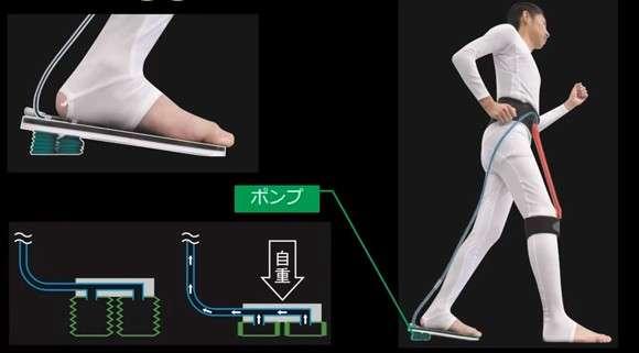 Cette capture extraite de la vidéo de présentation de l'exosquelette montre le fonctionnement du système qui n'utilise aucun moteur électrique. La pompe placée sous le talon du marcheur envoie de l'air via un tuyau au « muscle pneumatique à gel », la partie rouge qui court le long de la jambe. Le gel se contracte sous l'effet de l'air puis se relâche, contribuant ainsi à accélérer le mouvement de la jambe. © Yuichi Kurita, Hiroshima University, YouTube