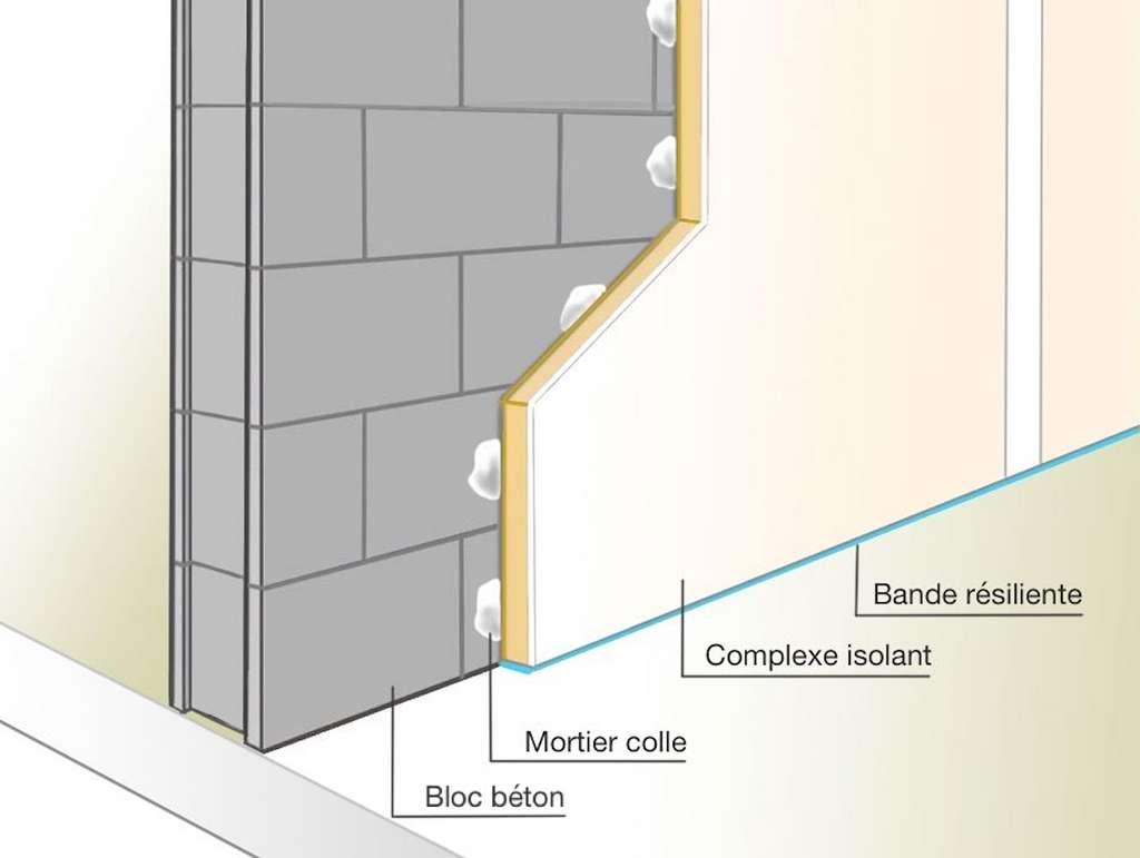 Contre-cloison thermo-acoustique en panneaux sandwichs polystyrène-plaque de plâtre fixés par plots de mortier adhésif sur une cloison séparative en parpaings de ciment. © M.B.