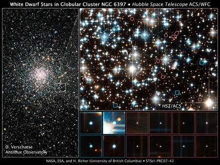 Une image composite montrant l'amas globulaire NGC 6397 à gauche et un zoom réalisé avec le télescope Hubble à la recherche des naines blanches. Certaines d'entre elles sont dans les carrés bleus à droite. Cliquez pour agrandir.