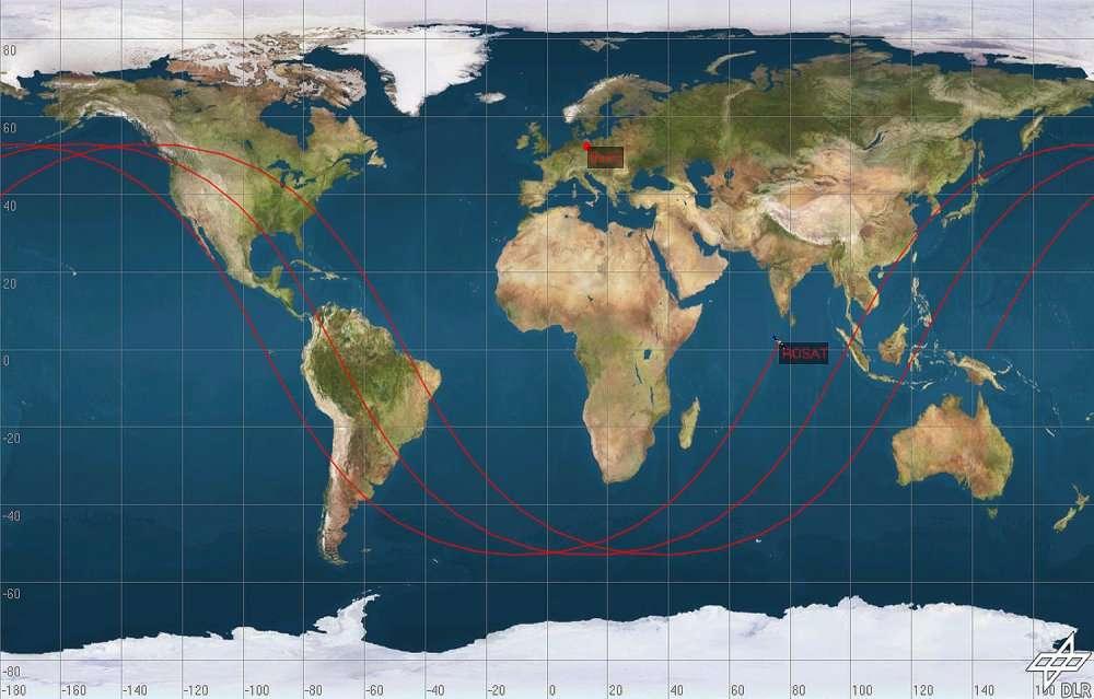 L'orbite de Rosat était inclinée à 53° par rapport à l'équateur. Il survolait donc la Terre entre 53° de latitude nord et 53° de latitude sud : c'est entre ces deux latitudes qu'il est tombé... © DLR