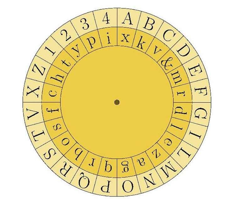 Le cadran d'Alberti est constitué d'un cadran fixe et d'un cadran mobile. Les lettres du cadran fixe sont écrites en majuscules et représentent les lettres du texte clair. Les lettres du cadran mobile sont écrites en minuscules et représentent les lettres du cryptogramme. © DP