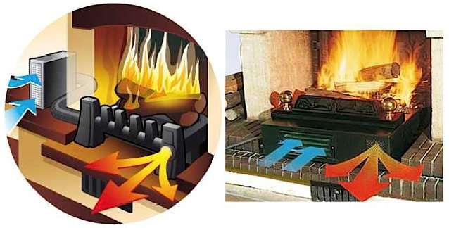 À gauche, le ventilateur se place à l'extérieur de la cheminée et reste visible. À droite, solution plus esthétique, le ventilateur est incorporé au caisson. Son câble électrique est ignifugé mais l'appareil doit fonctionner tant que le feu est allumé pour s'autoprotéger de la chaleur du foyer par l'air frais qu'il aspire. © Amphora