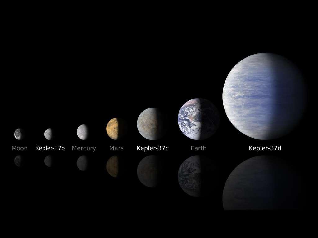 Ce schéma montre les tailles comparées des planètes rocheuses de Kepler 37 et de celles du Système solaire. On voit ainsi que Kepler 37c est plus petite que la Terre, mais plus grande que Mars. Kepler 37b, elle, est une « mini-Mercure » plus grande que la Lune. C'est la plus petite exoplanète rocheuse connue à ce jour (février 2013). © Nasa, Ames, JPL-Caltech