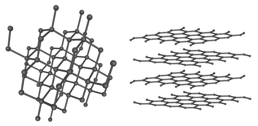 Le diamant est la forme stable du carbone à température et pression élevées alors que le graphite est la forme stable du carbone à température et pression ordinaires. On note ici leurs différences de structures (diamant à gauche, graphite à droite). © Itub, Wikipédia, CC by-sa 3.0