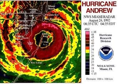 Fig. 10 - Dernière image radar enregistrée le 24 août 1992, quelques minutes avant que le vent de l'ouragan Andrew (150 nœuds, 267 km/h) eut arraché l'antenne du toit de la station, à Miami. Les couleurs représentent l'intensité (en dBZ) du signal renvoyé, qui dépend de la quantité d'eau sous forme liquide dans les nuages du cyclone.