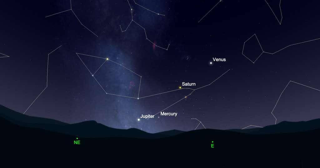 Vénus, Saturne, Mercure et Jupiter étaient visibles, alignées avant le lever du Soleil. © SkySafari