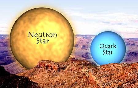 Les dimensions respectives d'une étoiles à neutrons à gauche et d'une étoile à quarks à droite, comparées à celle du Grand Canyon. Ces étoiles auraient environ la masse du Soleil dont le diamètre est d'environ 1,4 million de kilomètres... Crédit : CXCM-Berry