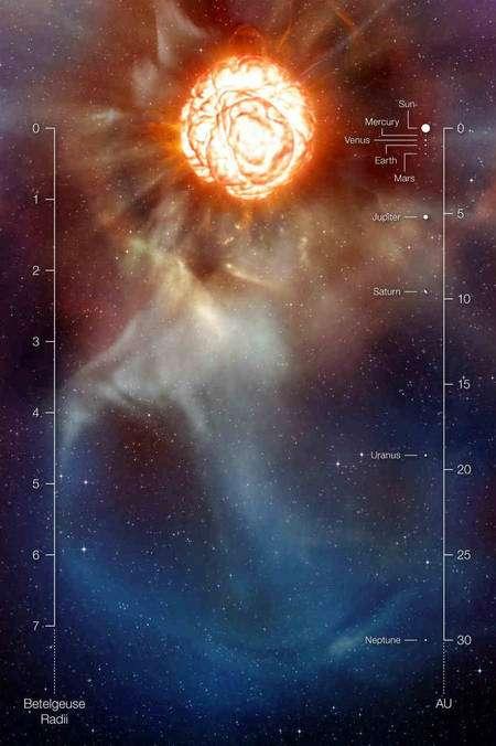 Cliquer pour agrandir. Sur cette image d'artiste, Bételgeuse présente un vaste panache de gaz, dont la taille est quasiment égale à celle de notre Système solaire, ainsi qu'une gigantesque bulle bouillonnante à sa surface. Crédit : ESO / L. Calçada-Observatoire de Paris