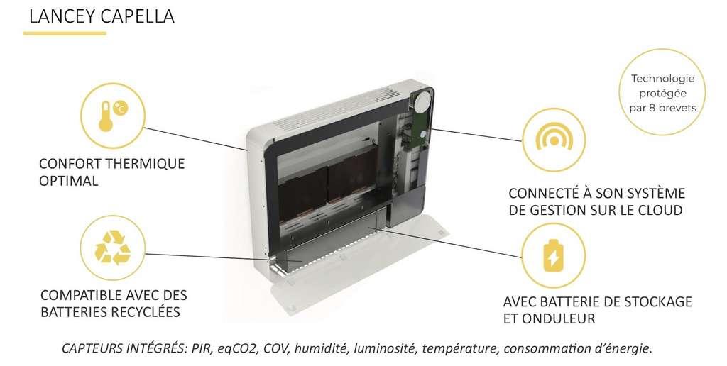 Quelques fonctionnalités du radiateur Lancey Capella. © Lancey Energy Storage