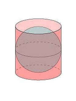 Schéma de la sphère inscrite dans le cylindre. © Éditions Flammarion