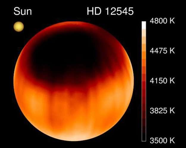 L'étoile variable XX Trianguli fait partie d'un système binaire. Elle est visible avec des jumelles dans la constellation du Triangle. Cette image datant de plus de 10 ans montre la température de surface de l'étoile reconstruite par des mesures par imagerie Doppler. Elle indique une zone plus froide, dont la température est de 3.600 kelvins environ. Il s'agirait d'une immense tache stellaire qui, comme dans le cas du Soleil, est provoquée par un champ magnétique local intense qui inhibe la convection. On peut se rendre compte de la taille de la tache en regardant en haut à gauche celle du Soleil (sun) par comparaison. © K. Strassmeier (U. Wien), Coude Feed Telescope, AURA, NOAO, NSF