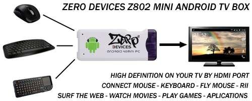 Un peu plus gros qu'une clé USB, le Z802 de Zero Devices se transforme en un véritable ordinateur une fois relié à un écran et par USB ou Wi-Fi à un clavier et une souris. Il est animé par Android 4.0. © Zero Devices