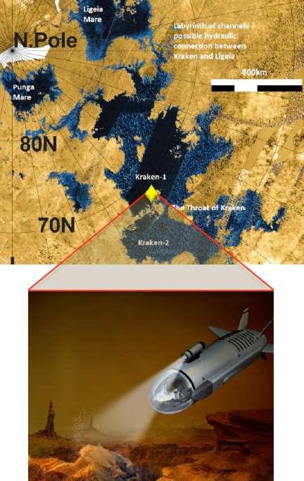 L'exploration sous-marine du lac de méthane Kraken-1, sur Titan, satellite de Saturne, sera peut-être un jour au programme de la Nasa. Du moins si l'étude sélectionnée par le Niac démontre la faisabilité de ce scénario de mission. © Nasa, JPL