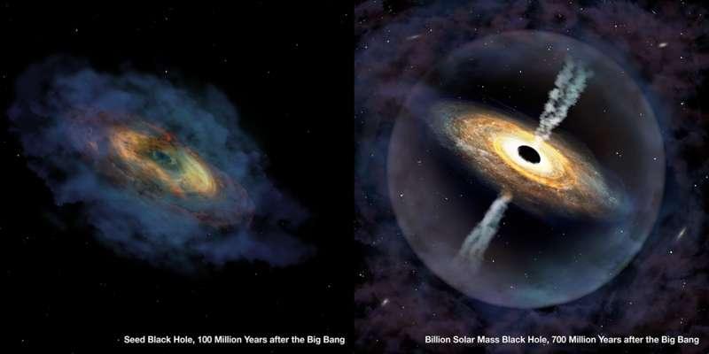 Vue d'artiste du trou noir d'origine de Pōniuā'ena et de son apparence actuelle. © International Gemini Observatory, NOIRLab, NSF, AURA, P. Marenfeld