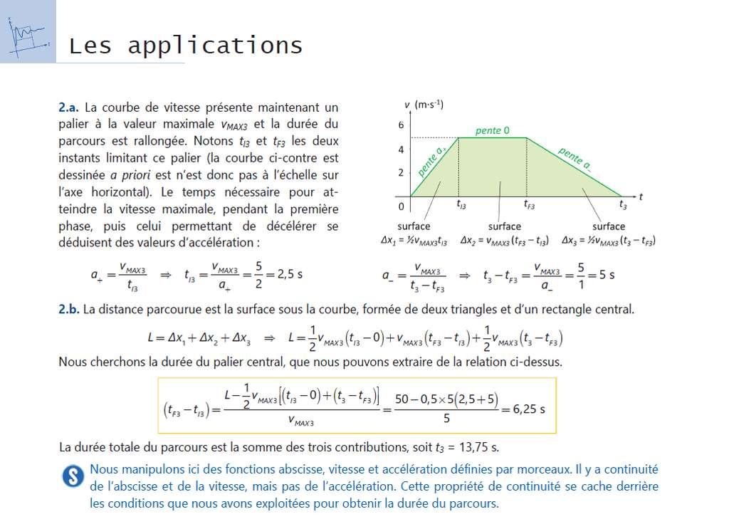 Présentation du corrigé d'un exercice avec un graphique annoté. © Éditions Bréal