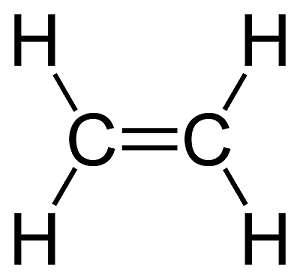 L'éthène, ou éthylène, est le composé organique le plus massivement produit par l'industrie. © Wikimedia Commons