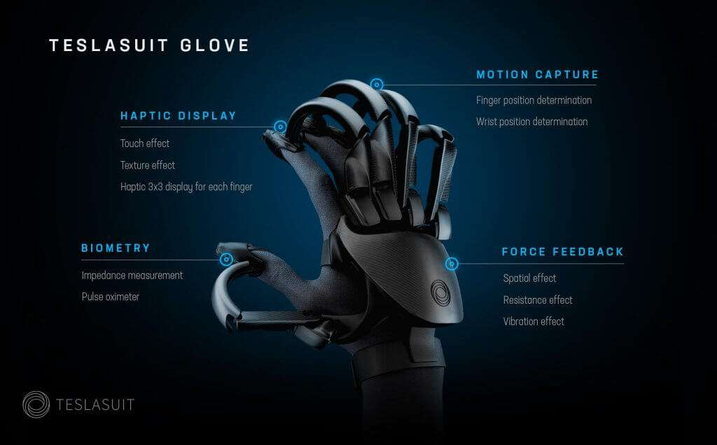 This wireless glove connects via Wi-Fi. © Teslasuit