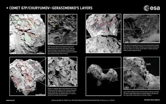 Sur ces images prises avec Osiris de Rosetta, quelques exemples de terrasses et de stratifications continues et parallèles observées à la surface de Tchouri. © Esa, Rosetta, MPS for OSIRIS Team MPS, UPD, LAM, IAA, SSO, INTA, UPM, DASP, IDA, M. Massironi et al. (2015)